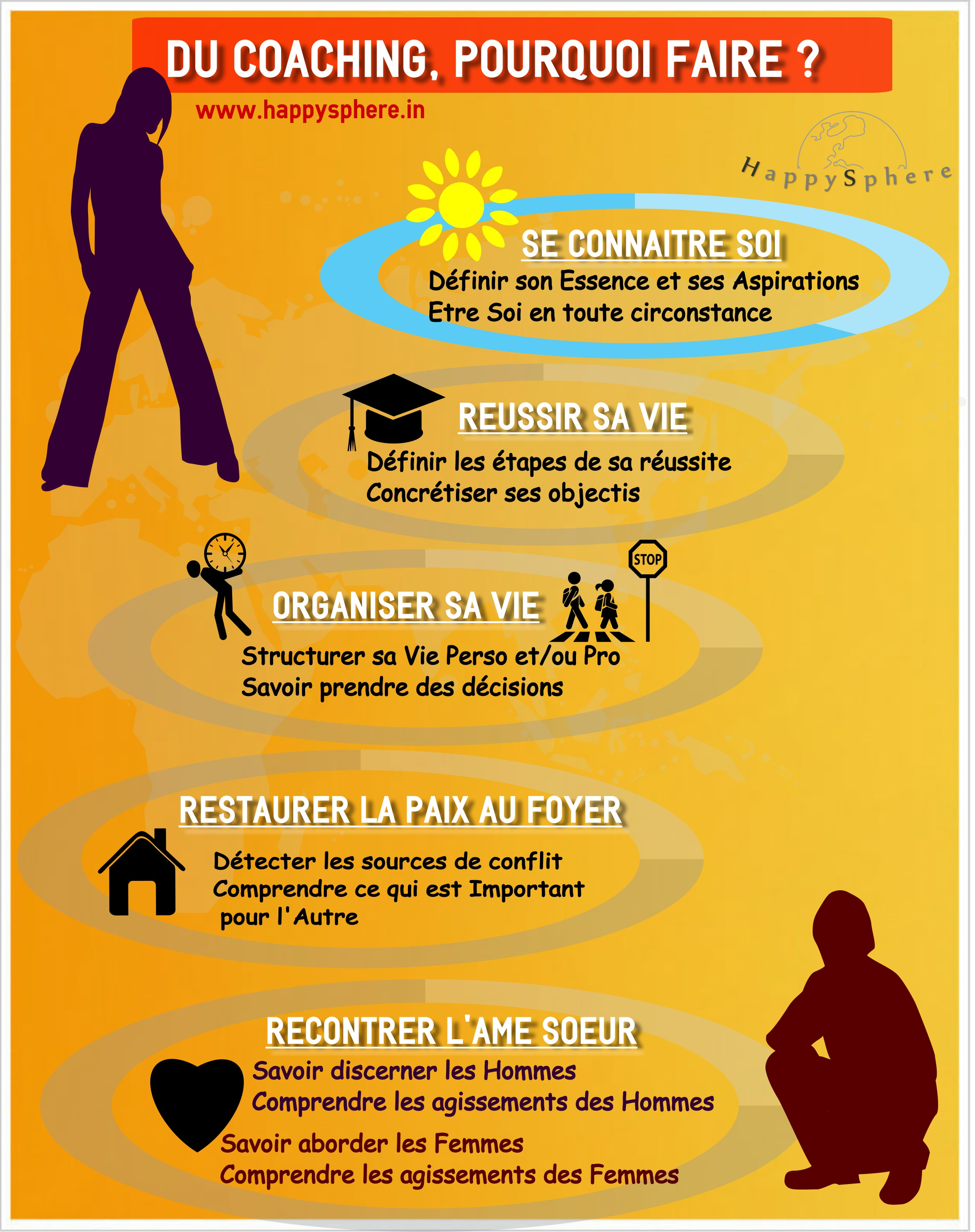 Pourquoi faire du coaching