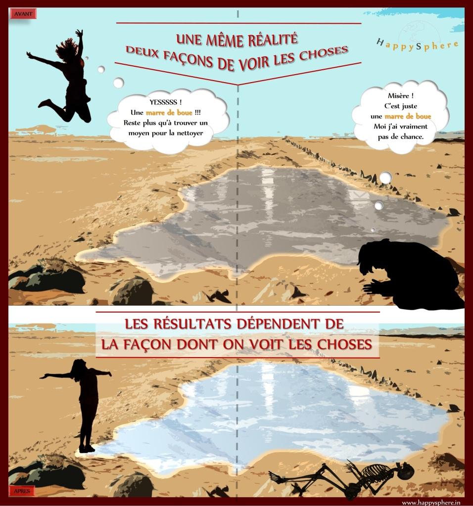 www.happysphere.in-DeuxFaconsdeVoirLaMemeChose-V0